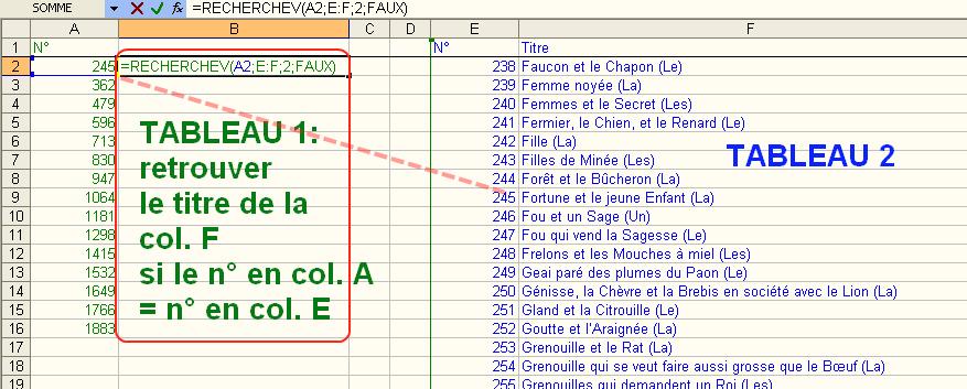 Jointer deux tableaux et autres usages avec la fonction for Bureau tableau 2 en 1