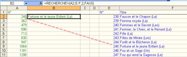 tableau 1-2 - résultat RECHERCHEVpng