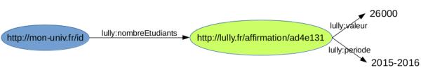 billetWikidata-schema4