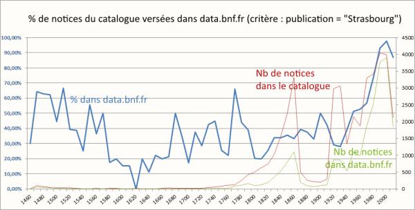 strasbourg_cg_data